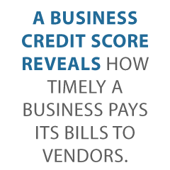 FICO small business score Credit Suite2 - 5 Things You Should Know About Your FICO Small Business Score (SBSS)