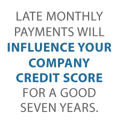 business credit cards bad personal credit.jpg - How Long Does it Take to Build Business Credit? Fantastic Question!