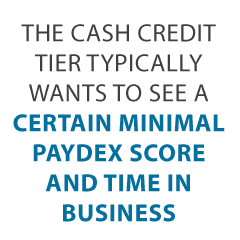 Cash Credit Tier Credit Suite
