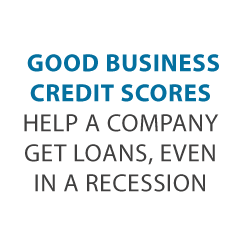 Best Business Line of Credit in a Recession Credit Suite2