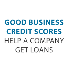 Funding for Women Small Business Owners Credit Suite