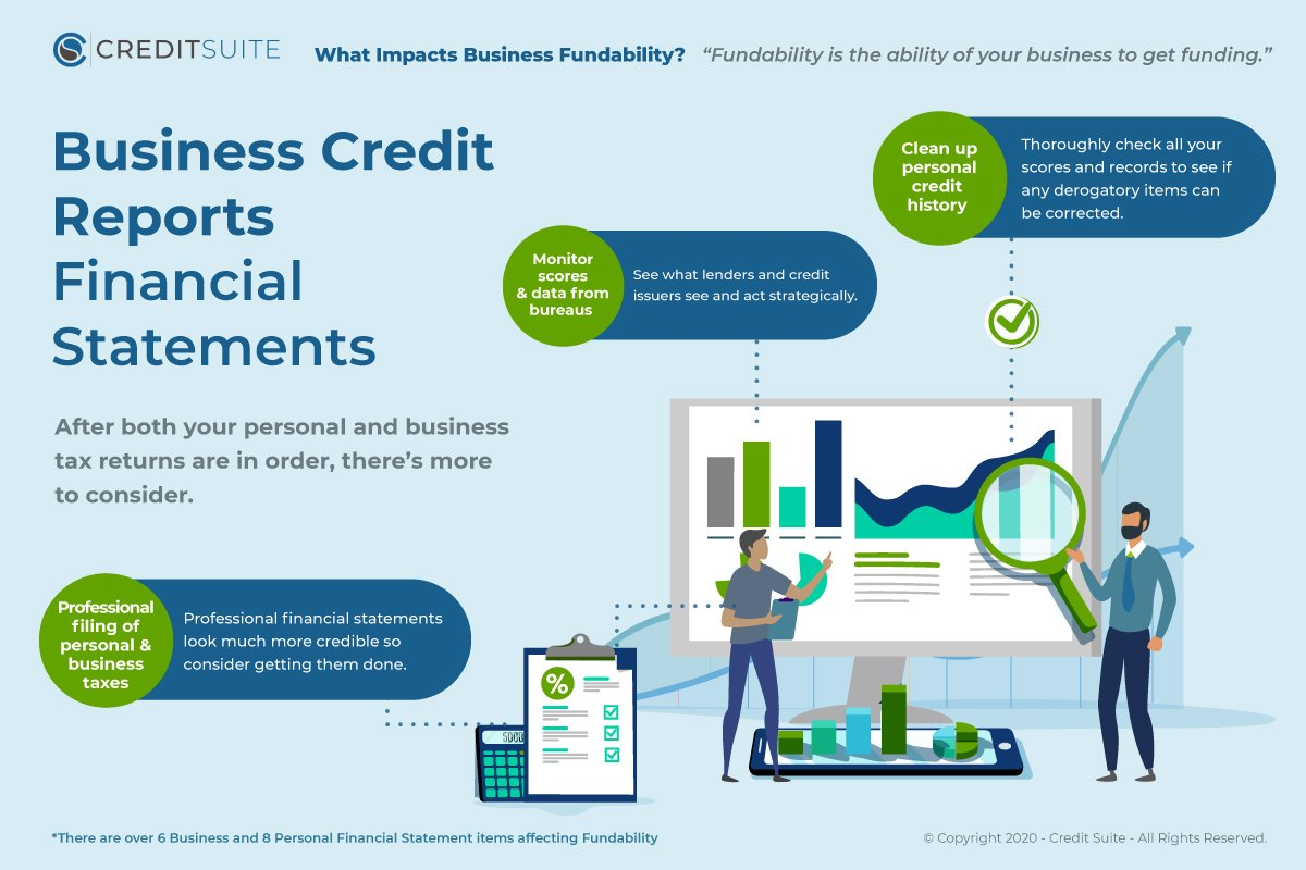 business tax returns Credit Suite